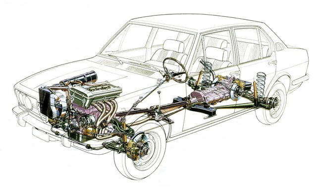 Alfa Romeo GTV and Spider  Wikipedia